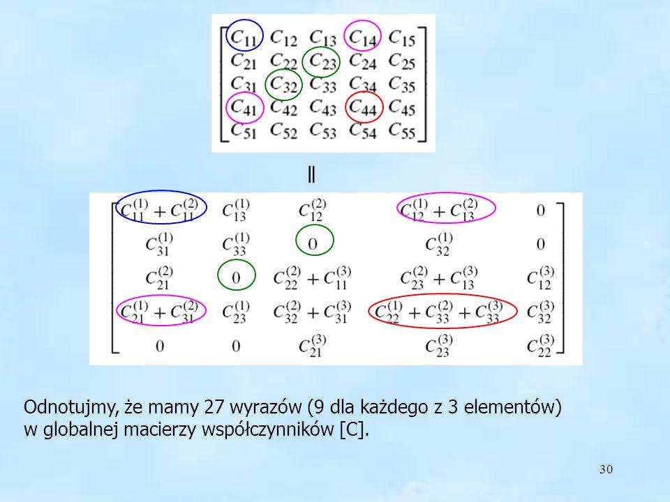Globalna 3 ∥ Odnotujmy, że mamy 27 wyrazów (9 dla każdego z 3 elementów) w globalnej macierzy współczynników [C].